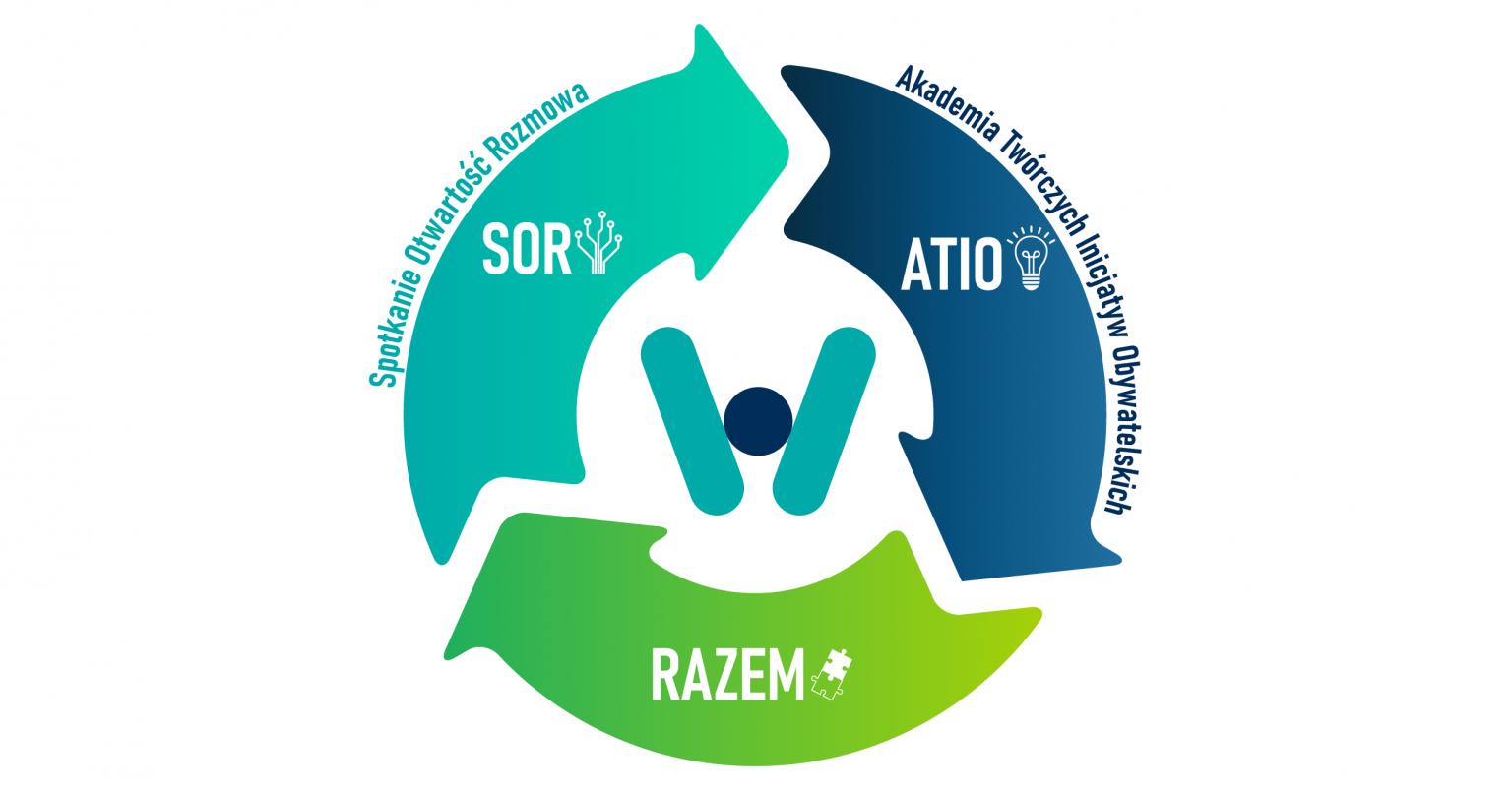 Logo Wrocławskiej Koncepcji Edukacyjnej